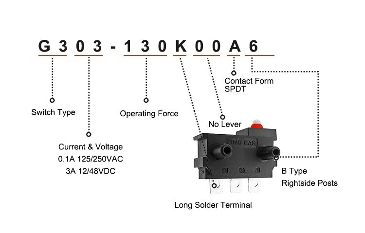G303-130K00A6 ENEC UL SPDT Right Side Position Micro On Off Micro Limit Switch