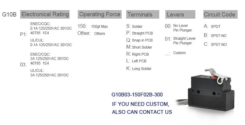SPST NC IP67 Waterproof Micro Switch Mini item