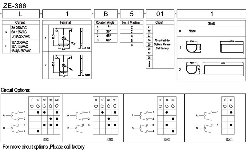 6 Position Rotary Switch Switch Ordering Introduction