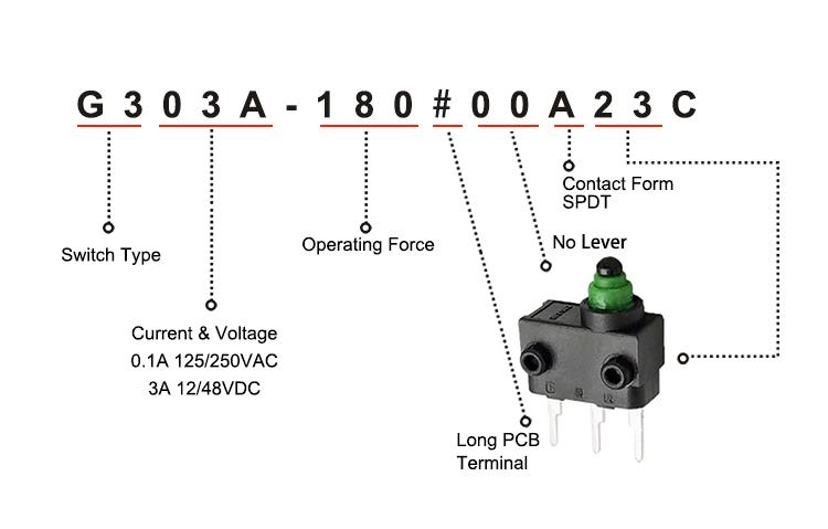 G303A-180#00A23C2 switch parameter